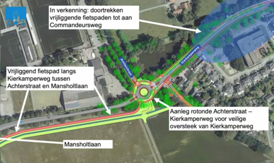 Mogelijk vrijliggend fietspad op Kierkamperweg